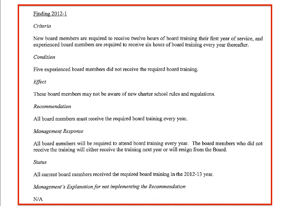 Auditors Report 2012 2013 failure to received training part 1