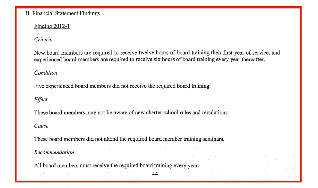 Auditors Report 2012 2013 failure to received training part 2