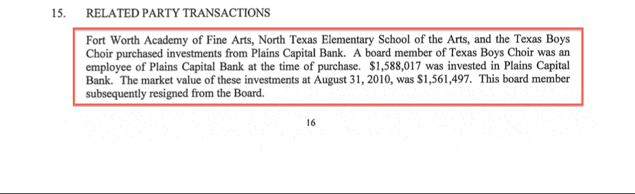 TBC Nepotism mentioned in 2009 2010 financial statement page 16